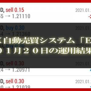 【MT4 EA】01月20日の運用結果【FX自動売買】