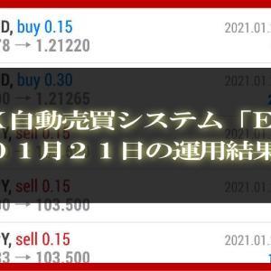 【MT4 EA】01月21日の運用結果【FX自動売買】