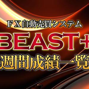 【BEAST+】自動売買EA通算損益