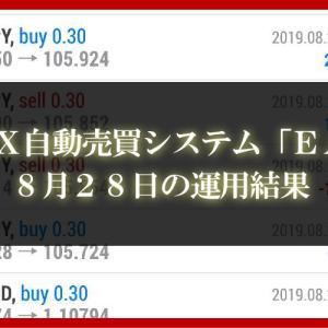 【XM EA】8月28日の運用結果【FX自動売買】