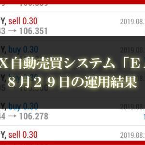 【XM EA】8月29日の運用結果【FX自動売買】