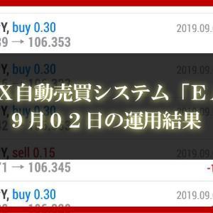 【XM EA】9月02日の運用結果とQ&A【FX自動売買】