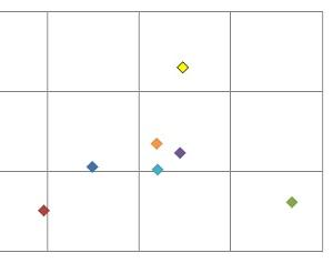 キス釣果の分析1