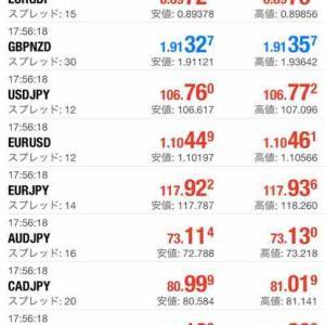 9/6 ポンド円 予約S+10.7pips L−78.5pips