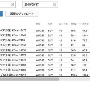 2019年9月17日(火)のFX取引結果