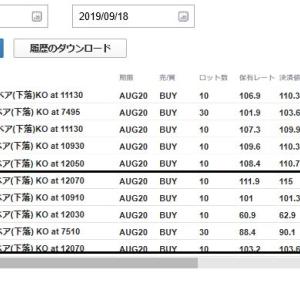 2019年9月18日(水)のFX取引結果