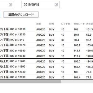 2019年9月19日(木)のFX取引結果