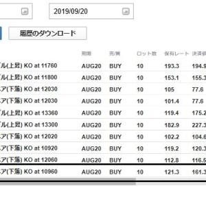 2019年9月20日(金)のFX取引結果