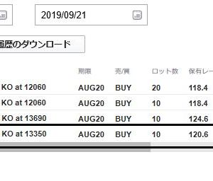 2019年9月21日(土)のFX取引結果