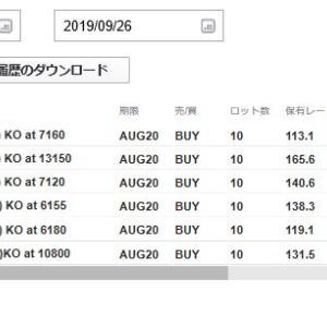 2019年9月25日-26日のFX取引結果