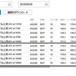 2019年9月27日(金)のFX取引結果