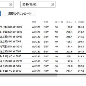 2019年10月2日(水)のFX取引結果