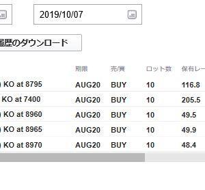 2019年10月7日(月)のFX取引結果