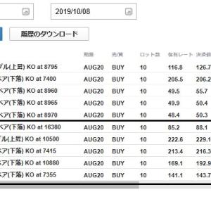 2019年10月8日(火)のFX取引結果