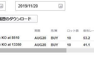 2019年11月20日(水)のFX取引結果
