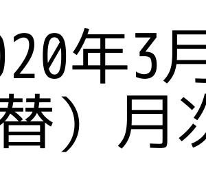 2020年3月のFX月次収益