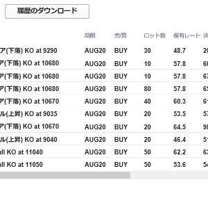 2019年8月27日(火)のFX取引結果