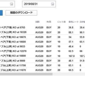 2019年8月30日(金)のFX取引結果