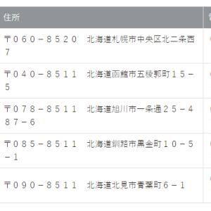 43 古物商の許可をとるには、都道府県で違いがある!?(@_@)