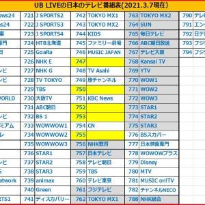 Ubox、日本のチャンネルが増えています。