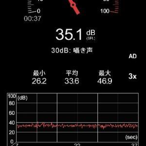 今から寝るとこなんだけれど騒音測定アプリてどれくらい静かなのかを調べてみました。