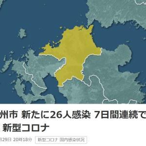 北九州市 新たに26人感染 7日間連続で感染確認 新型コロナ