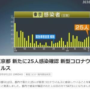 東京都 新たに25人感染確認 新型コロナウイルス