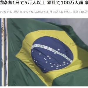 ブラジル 感染者1日で5万人以上 累計で100万人超 新型コロナ