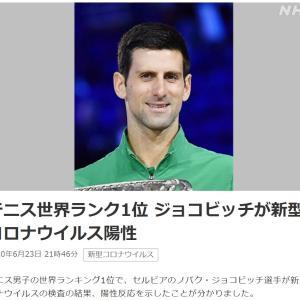 テニス世界ランク1位 ジョコビッチが新型コロナウイルス陽性
