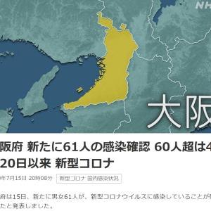 大阪府 新たに61人の感染確認 60人超は4月20日以来 新型コロナ