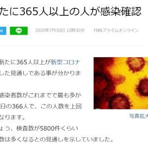 東京で新たに365人以上の人が感染確認
