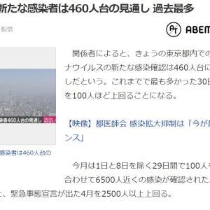 東京都の新たな感染者は460人台の見通し 過去最多