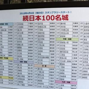 忍城(埼玉県)④開幕!!