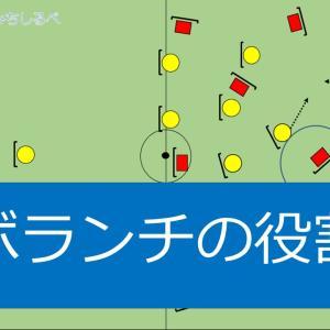 サッカーのポジション【ボランチが行う11の役割を徹底解説】21枚の画像付き