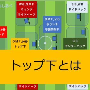 サッカーのポジションの名前【トップ下とは?】