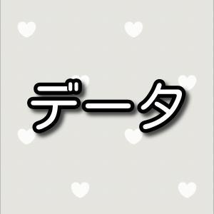 アイドルブームを支えたドラマ作品群『大映ドラマ』