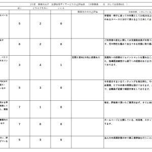 R01年度事業者向け 放課後等デイサービス評価表