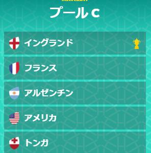 【プール戦順位予想③】ラグビーW杯2019日本大会 プールC