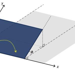 物理のエッセンス解説 力学 9番 P13