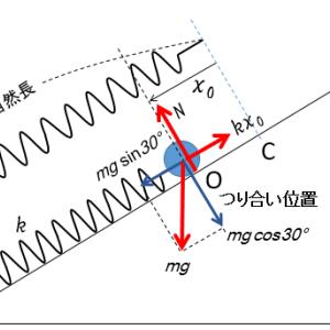 物理のエッセンス 力学 99番 P85