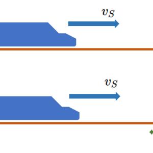 相対速度 物理のエッセンス 力学 13番