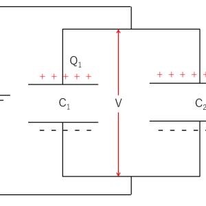 コンデンサーの接続 並列・直列