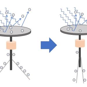 光電効果の理論