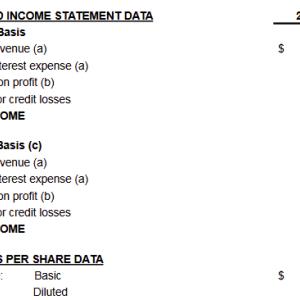 【JPM】JPモルガンの第2四半期決算は予想を上回る