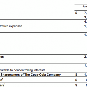 【KO】コカ・コーラ2020年第2四半期決算は売上28%減も、EPSは予想上回る