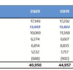 【T】AT&T決算概要は予想を上回るも、料金未払い多数で株価下落