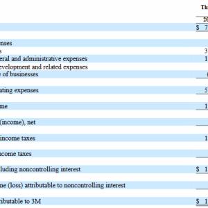 【MMM】3Mの2020年第2四半期決算は予想を下回る悪い決算でした