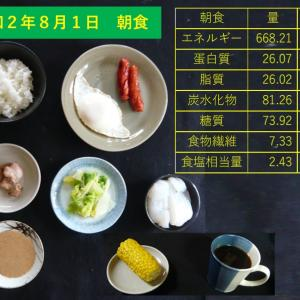 山本84歳・食事療法の記録・令和2年8月1日の食事