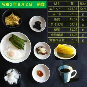 山本84歳・食事療法の記録・令和2年8月2日の食事
