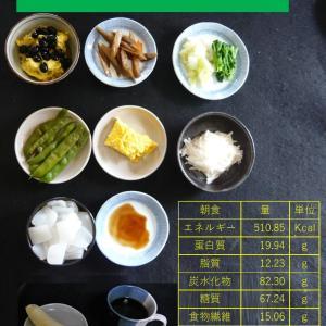 山本84歳・食事療法の記録・令和2年8月8日の食事